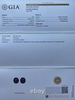 GIA Certified 2.49ct Colour Change Sapphire Blue Purple Untreated Oval Cut Rare